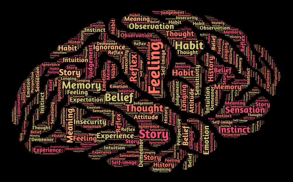 Inteligências Multiplas | Discoveries School